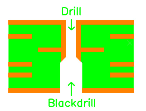 Backdrill.png