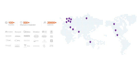 2000+ customers from 100+countries.png
