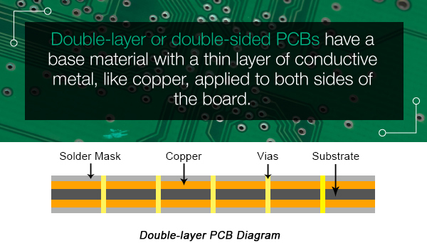 double layer pcb from nextpcb